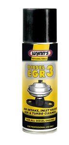 Wynns EGR 3