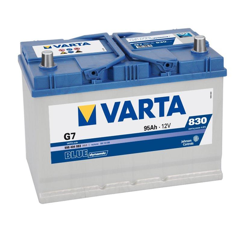 Varta Blue Dynamic 595404083