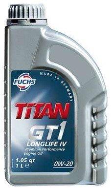 Fuchs Titan GT1 LONGLIFE IV 0w-20 4 л