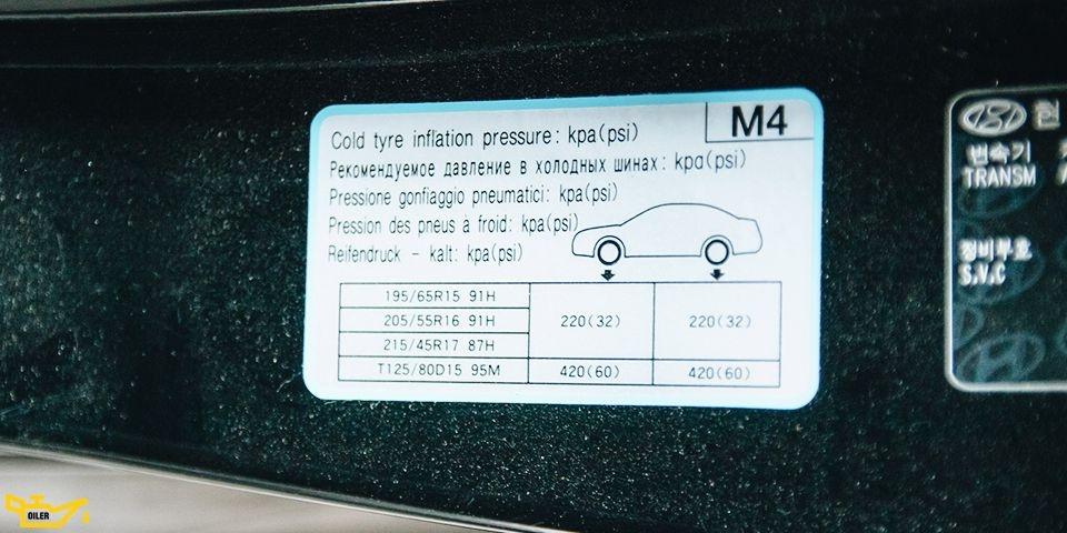 табличка давления в шинах